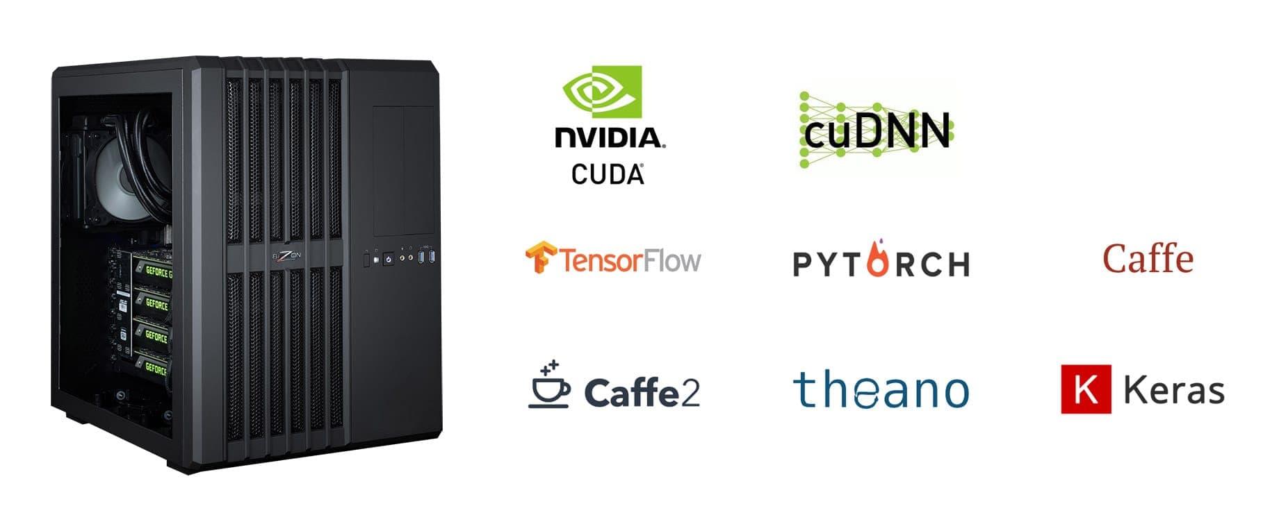 BIZON G3000 – 2-4 GPU Deep Learning Workstation PC