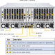 BIZON X7000 – Dual AMD EPYC Deep Learning AI GPU Server – Up to 10 GPUs, Dual AMD EPYC Up to 128 Cores CPU image #11
